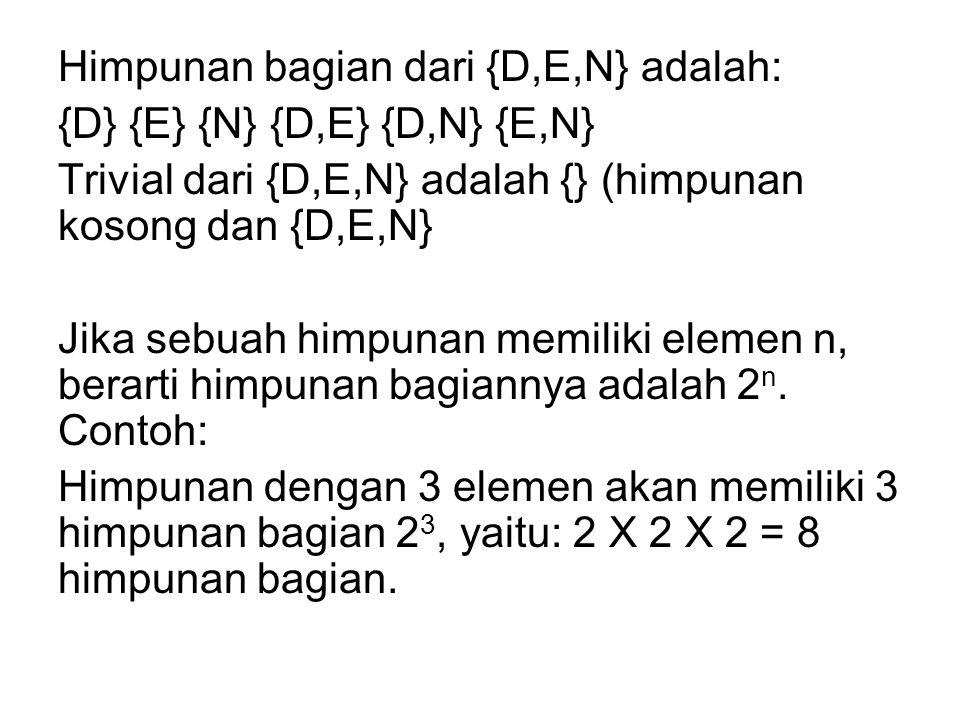 Himpunan bagian Jika tiap elemen dari himpunan A juga merupakan elemen dari himpunan B, A juga merupakan himpunan bagian dari B. Dapat ditulis : A  B