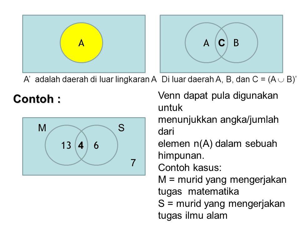 C adalah A  B Menunjukkan c' A B Lingkaran menunjukkan himpunan A Himpunan A dan B tidak berhubungan A B A  B BA C BA C A  B adalah daerah A, B, da
