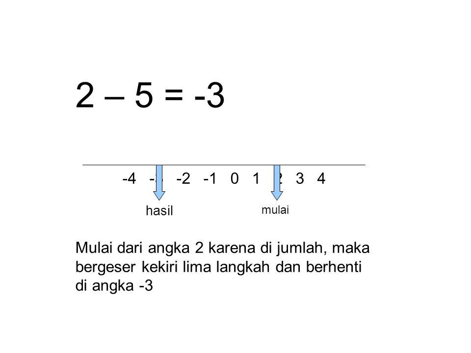 Contoh menghitung dengan garis bilangan 1 + 2 = 3 -4 -3 -2 -1 0 1 2 3 4 mulai hasil Mulai dari angka 1 karena di jumlah, maka bergeser kekanan dua lan
