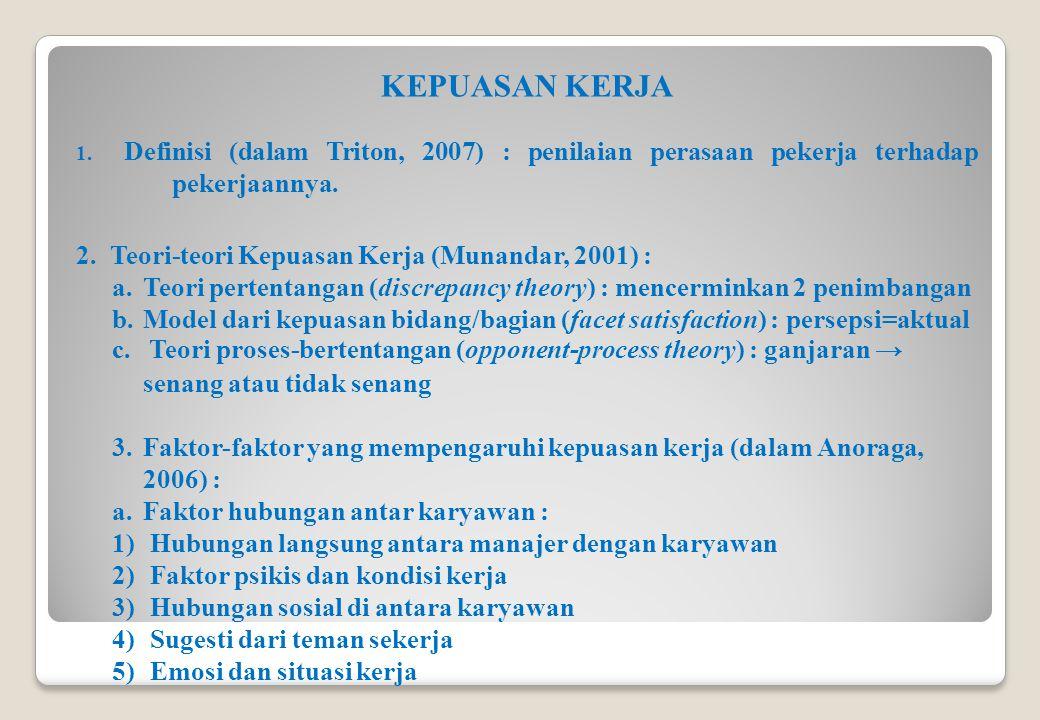 KEPUASAN KERJA 1. Definisi (dalam Triton, 2007) : penilaian perasaan pekerja terhadap pekerjaannya. 2. Teori-teori Kepuasan Kerja (Munandar, 2001) : a