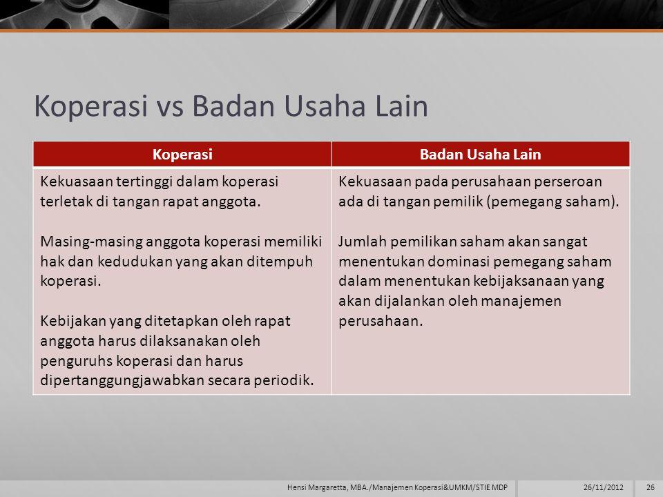 Koperasi vs Badan Usaha Lain KoperasiBadan Usaha Lain Kekuasaan tertinggi dalam koperasi terletak di tangan rapat anggota.