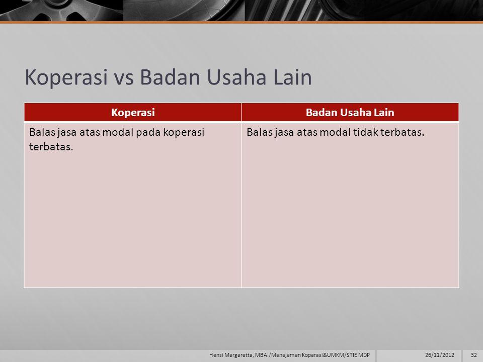 Koperasi vs Badan Usaha Lain KoperasiBadan Usaha Lain Balas jasa atas modal pada koperasi terbatas.