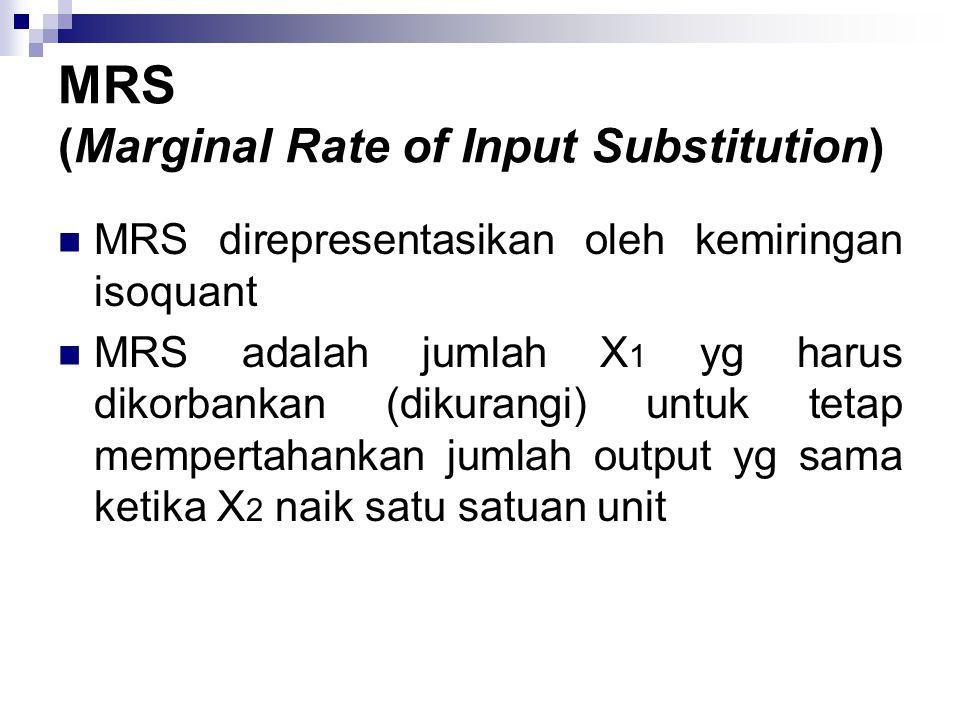 MRS (Marginal Rate of Input Substitution)  MRS direpresentasikan oleh kemiringan isoquant  MRS adalah jumlah X 1 yg harus dikorbankan (dikurangi) un