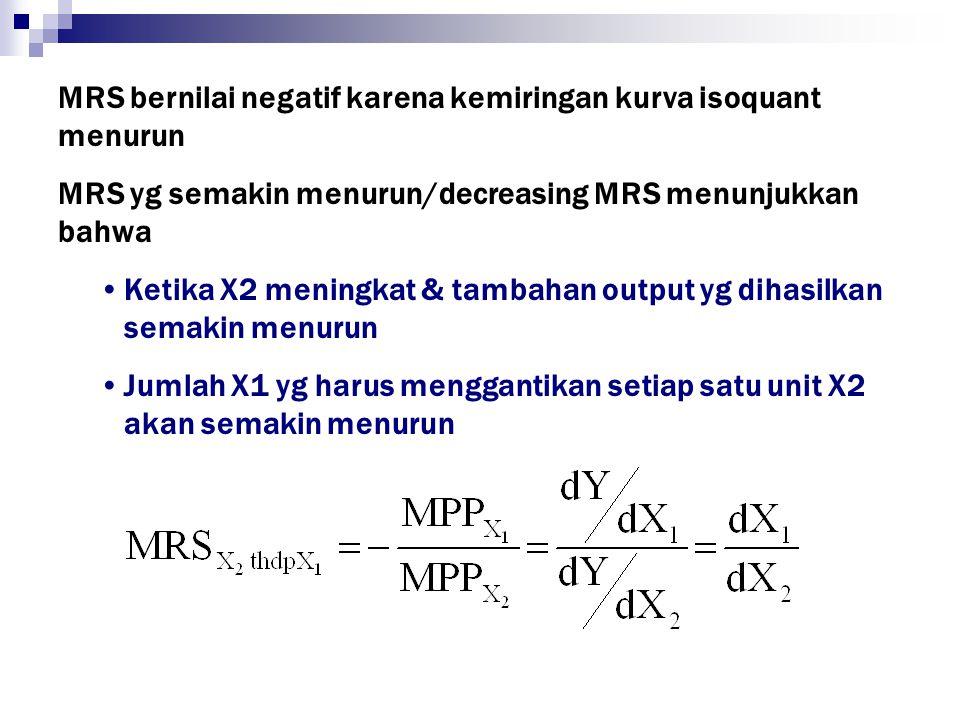 MRS bernilai negatif karena kemiringan kurva isoquant menurun MRS yg semakin menurun/decreasing MRS menunjukkan bahwa •Ketika X2 meningkat & tambahan