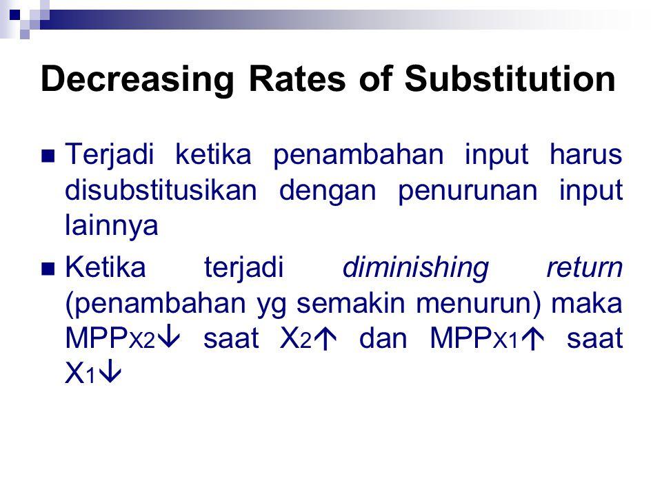 Decreasing Rates of Substitution  Terjadi ketika penambahan input harus disubstitusikan dengan penurunan input lainnya  Ketika terjadi diminishing r