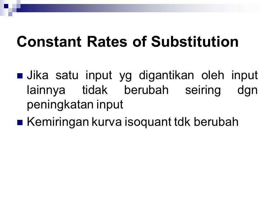 Constant Rates of Substitution  Jika satu input yg digantikan oleh input lainnya tidak berubah seiring dgn peningkatan input  Kemiringan kurva isoqu