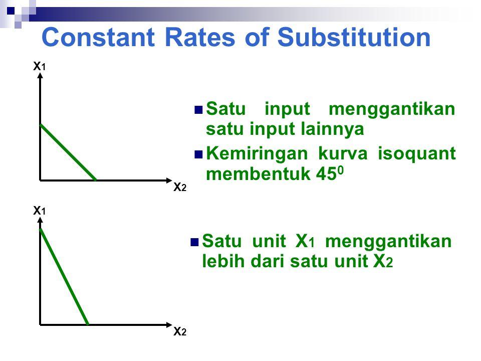 Constant Rates of Substitution  Satu input menggantikan satu input lainnya  Kemiringan kurva isoquant membentuk 45 0 X1X1 X2X2 X1X1 X2X2  Satu unit