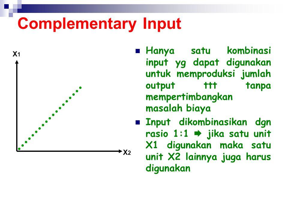 Complementary Input  Hanya satu kombinasi input yg dapat digunakan untuk memproduksi jumlah output ttt tanpa mempertimbangkan masalah biaya  Input d