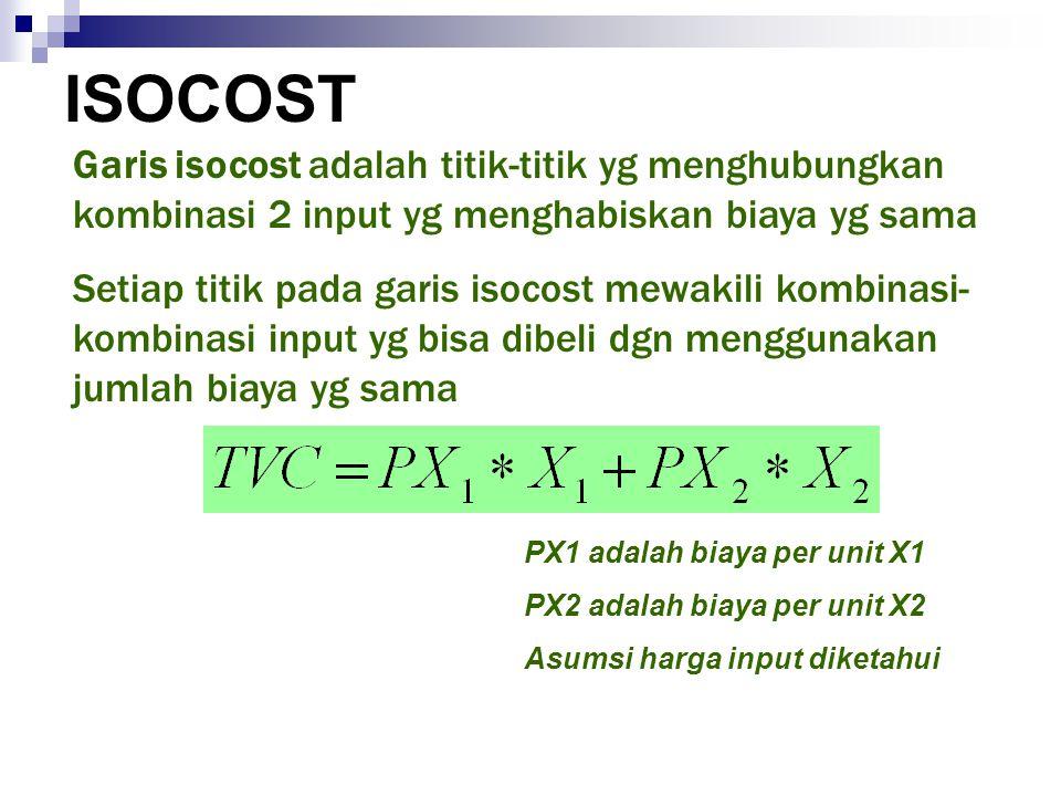 ISOCOST PX1 adalah biaya per unit X1 PX2 adalah biaya per unit X2 Asumsi harga input diketahui Garis isocost adalah titik-titik yg menghubungkan kombi