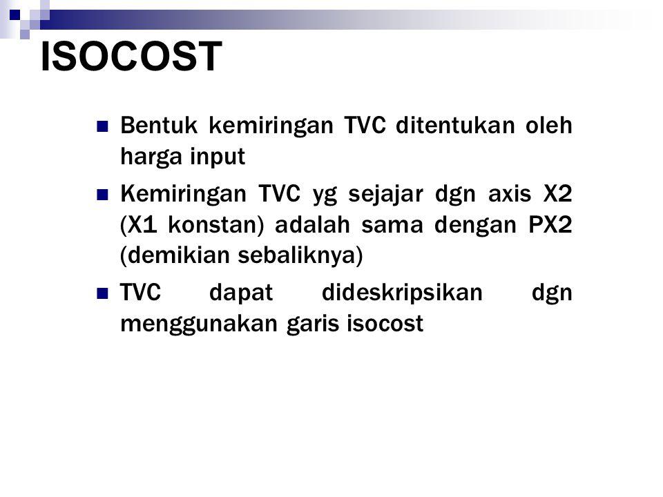  Bentuk kemiringan TVC ditentukan oleh harga input  Kemiringan TVC yg sejajar dgn axis X2 (X1 konstan) adalah sama dengan PX2 (demikian sebaliknya)