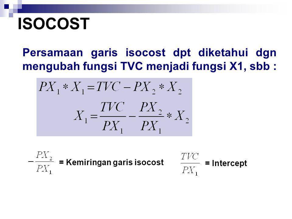 Persamaan garis isocost dpt diketahui dgn mengubah fungsi TVC menjadi fungsi X1, sbb : = Kemiringan garis isocost = Intercept