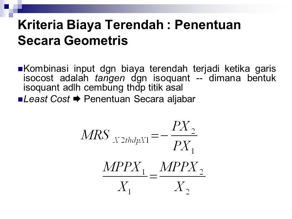Kriteria Biaya Terendah : Penentuan Secara Geometris  Kombinasi input dgn biaya terendah terjadi ketika garis isocost adalah tangen dgn isoquant -- d