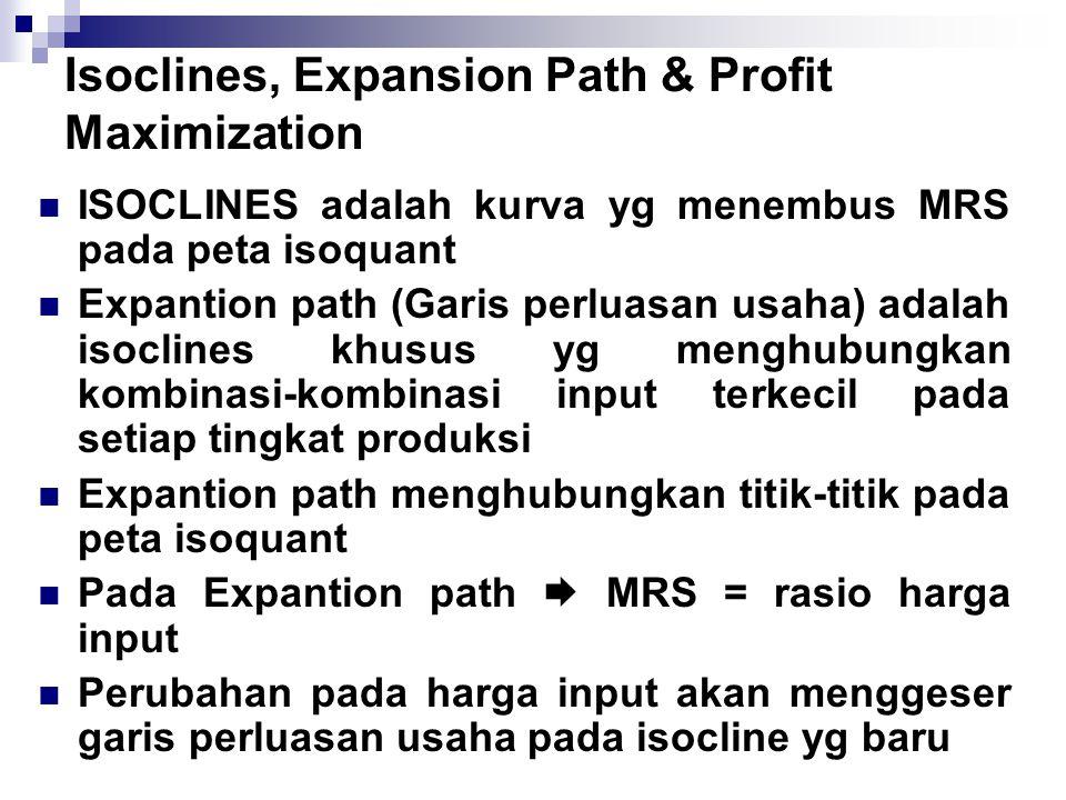 Isoclines, Expansion Path & Profit Maximization  ISOCLINES adalah kurva yg menembus MRS pada peta isoquant  Expantion path (Garis perluasan usaha) a