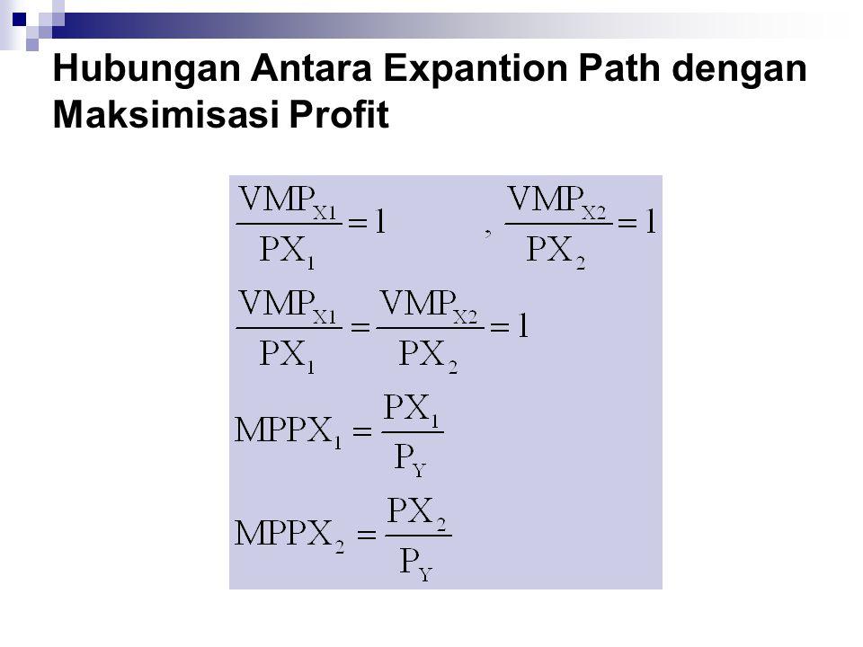 Hubungan Antara Expantion Path dengan Maksimisasi Profit
