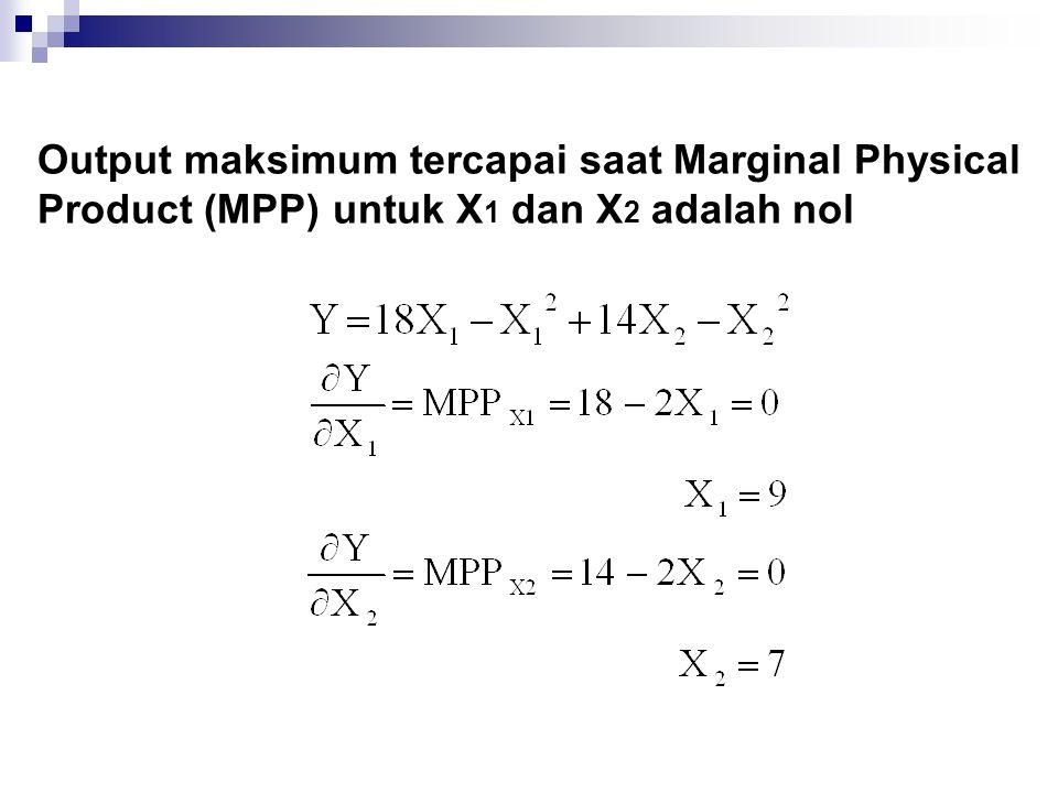 Output maksimum tercapai saat Marginal Physical Product (MPP) untuk X 1 dan X 2 adalah nol