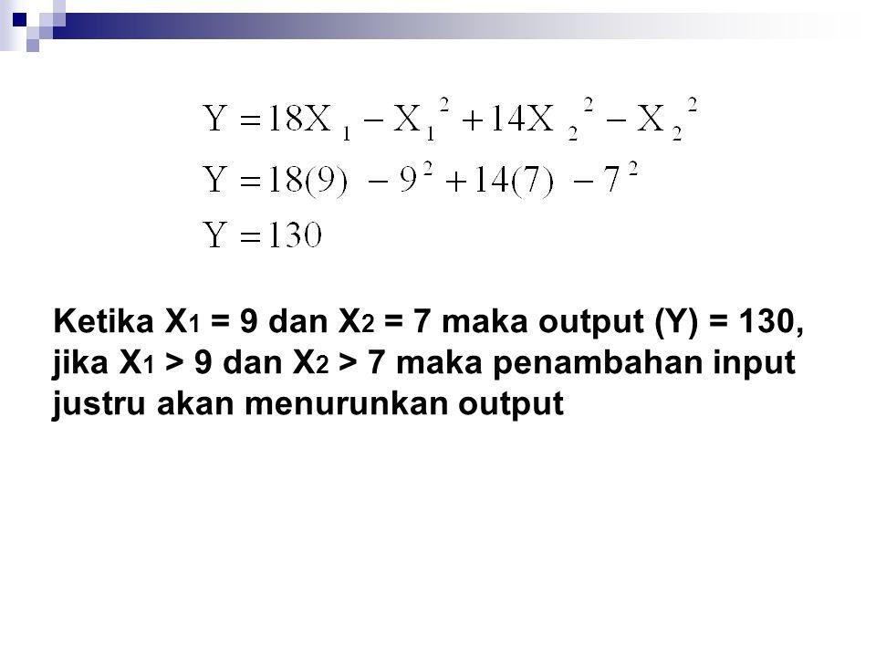 Ketika X 1 = 9 dan X 2 = 7 maka output (Y) = 130, jika X 1 > 9 dan X 2 > 7 maka penambahan input justru akan menurunkan output