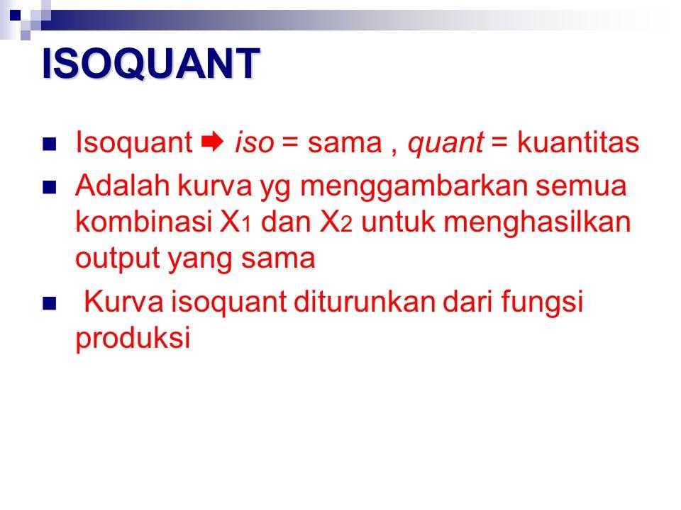 ISOQUANT  Isoquant  iso = sama, quant = kuantitas  Adalah kurva yg menggambarkan semua kombinasi X 1 dan X 2 untuk menghasilkan output yang sama 