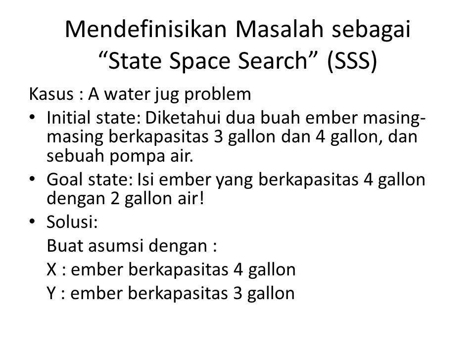 Mendefinisikan Masalah sebagai State Space Search (SSS) Kasus : A water jug problem • Initial state: Diketahui dua buah ember masing- masing berkapasitas 3 gallon dan 4 gallon, dan sebuah pompa air.
