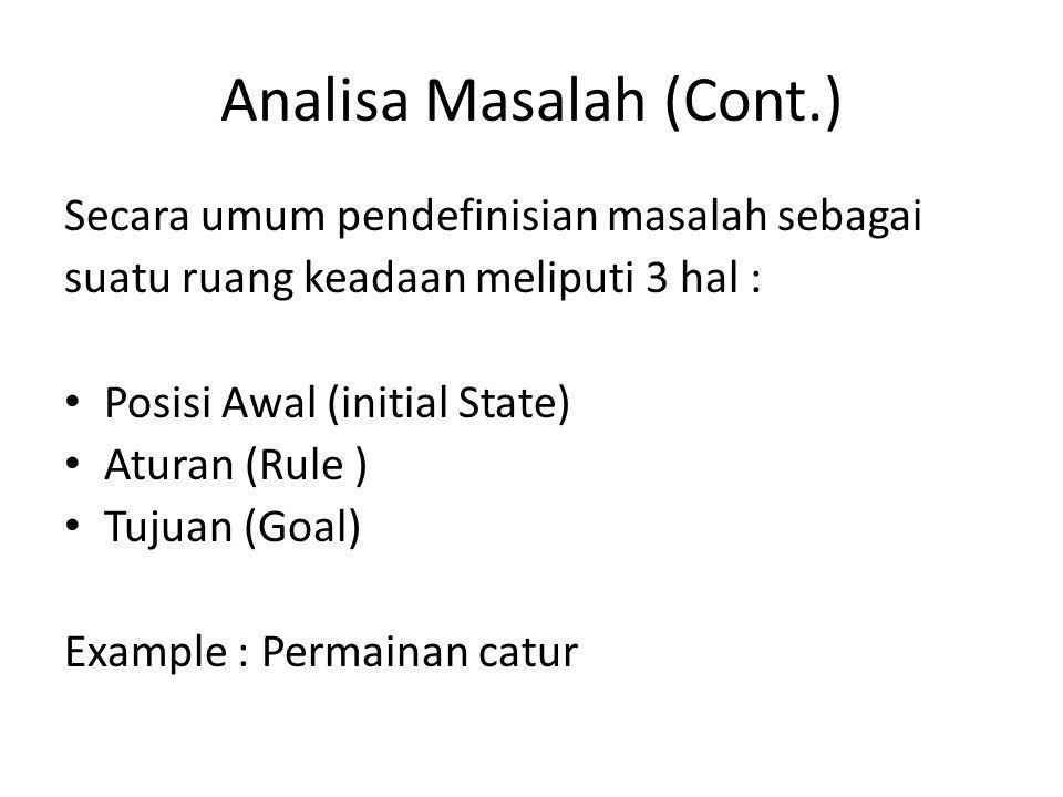 Analisa Masalah (Cont.) Secara umum pendefinisian masalah sebagai suatu ruang keadaan meliputi 3 hal : • Posisi Awal (initial State) • Aturan (Rule ) • Tujuan (Goal) Example : Permainan catur