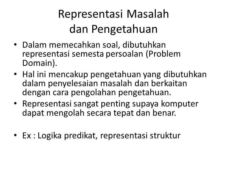 Representasi Masalah dan Pengetahuan • Dalam memecahkan soal, dibutuhkan representasi semesta persoalan (Problem Domain).