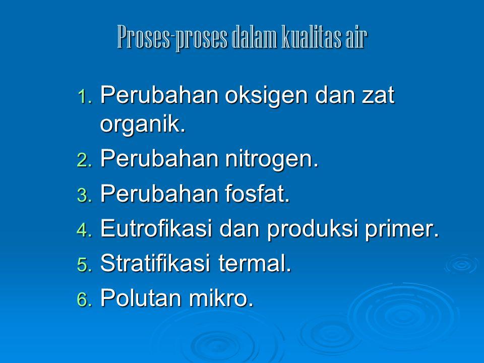 Proses-proses dalam kualitas air 1. Perubahan oksigen dan zat organik. 2. Perubahan nitrogen. 3. Perubahan fosfat. 4. Eutrofikasi dan produksi primer.