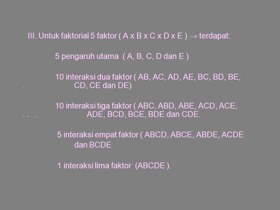 III. Untuk faktorial 5 faktor ( A x B x C x D x E ) → terdapat: 5 pengaruh utama ( A, B, C, D dan E ) 10 interaksi dua faktor ( AB, AC, AD, AE, BC, BD
