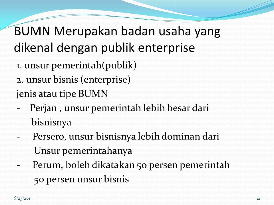 BUMN Merupakan badan usaha yang dikenal dengan publik enterprise 1.