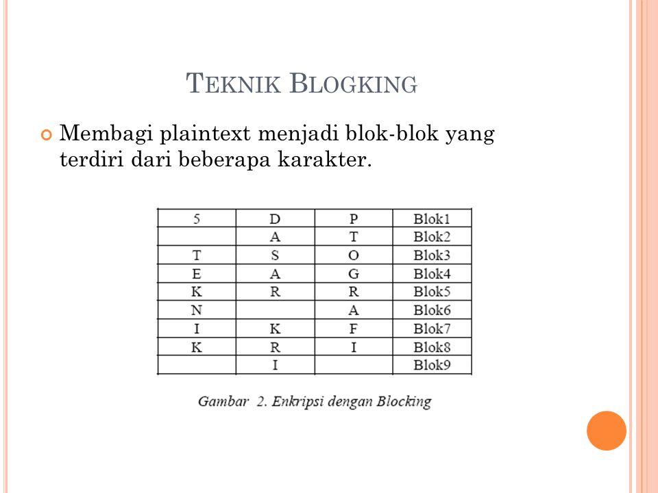 T EKNIK B LOGKING Membagi plaintext menjadi blok-blok yang terdiri dari beberapa karakter.