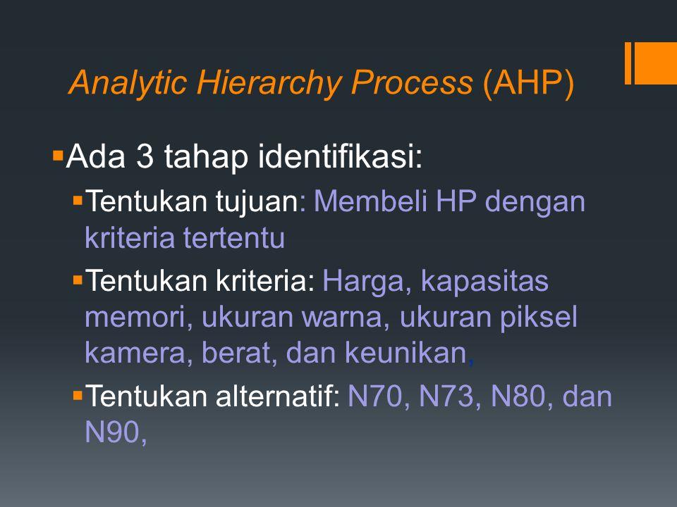  Ada 3 tahap identifikasi:  Tentukan tujuan: Membeli HP dengan kriteria tertentu  Tentukan kriteria: Harga, kapasitas memori, ukuran warna, ukuran