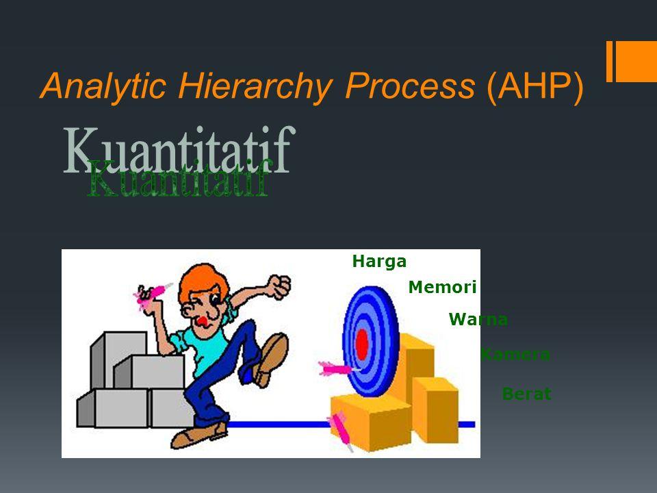 Harga Memori Warna Kamera Berat Analytic Hierarchy Process (AHP)