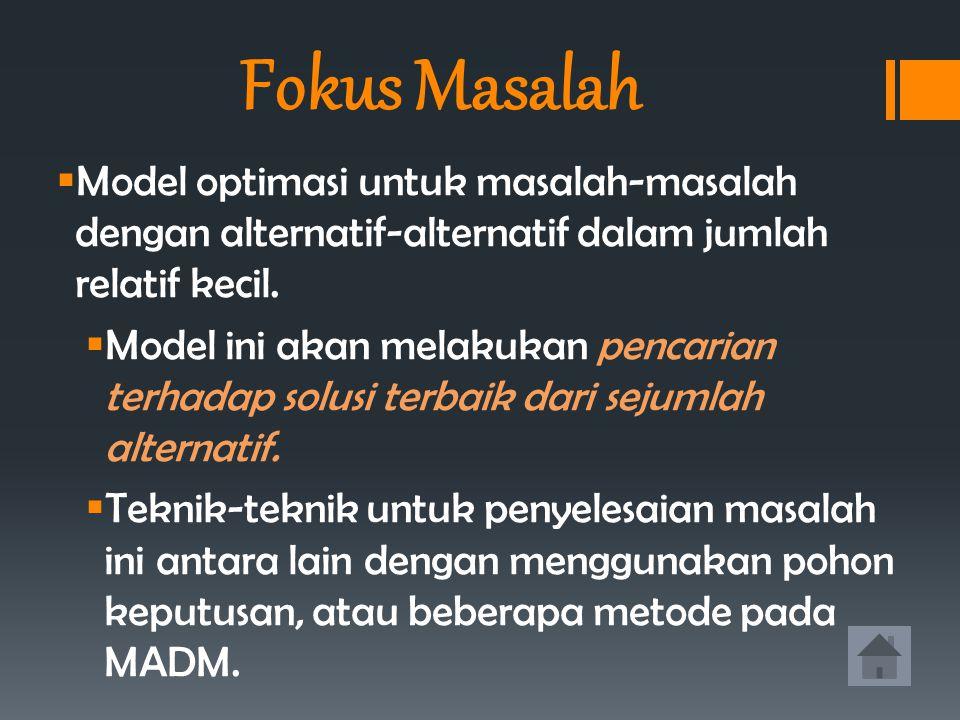 Fokus Masalah  Model optimasi untuk masalah-masalah dengan alternatif-alternatif dalam jumlah relatif kecil.  Model ini akan melakukan pencarian ter