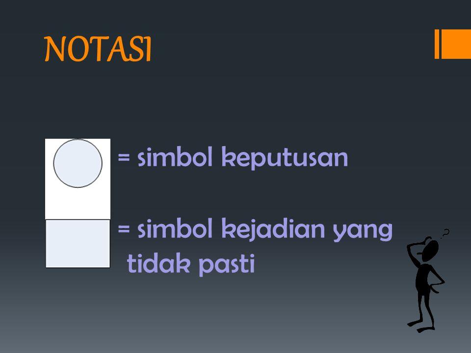 NOTASI = simbol keputusan = simbol kejadian yang tidak pasti