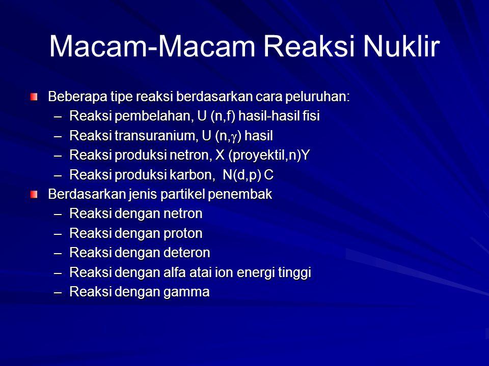 Macam-Macam Reaksi Nuklir Beberapa tipe reaksi berdasarkan cara peluruhan: –Reaksi pembelahan, U (n,f) hasil-hasil fisi –Reaksi transuranium, U (n, 