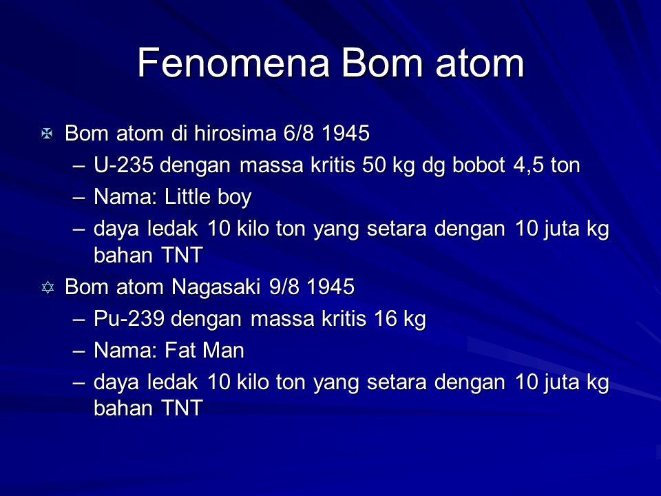 Fenomena Bom atom X Bom atom di hirosima 6/8 1945 –U-235 dengan massa kritis 50 kg dg bobot 4,5 ton –Nama: Little boy –daya ledak 10 kilo ton yang set