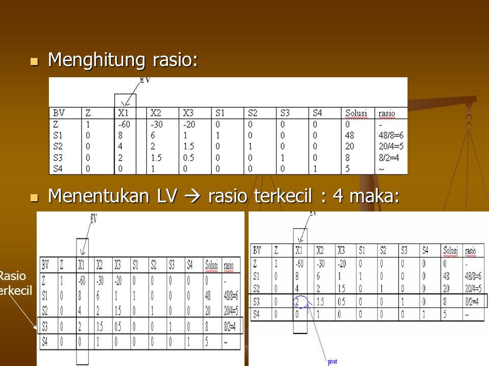  Baris ke-4 untuk pivotnya : 2/2 = 1  Nilai basis untuk kolom ke-3: Baris 1: -30-(-60*0.75) Baris 1: -30-(-60*0.75) = -30-45 = 15 = -30-45 = 15 Baris 2: 6-(8*0.75) 6 – 6 = 0 6 – 6 = 0 Baris 3: 2-(4*0.75) = 2 -3 = -1 = 2 -3 = -1 Baris 4:1-(0.0.75) = 1 = 1