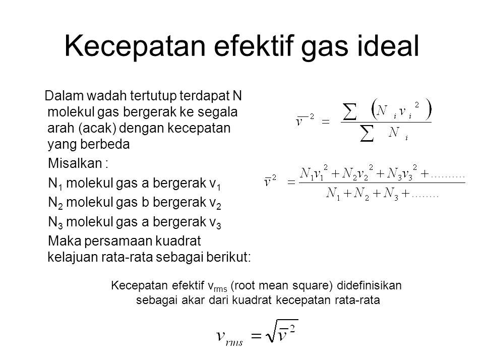 Kecepatan efektif gas ideal Dalam wadah tertutup terdapat N molekul gas bergerak ke segala arah (acak) dengan kecepatan yang berbeda Misalkan : N 1 mo