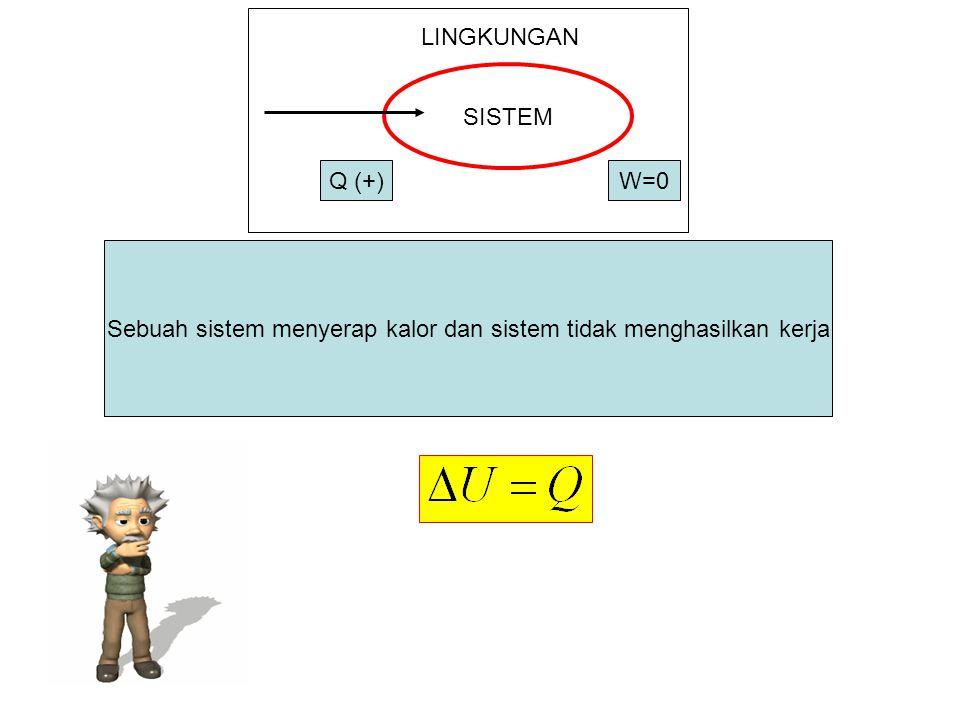 SISTEM LINGKUNGAN Q (+)W=0 Sebuah sistem menyerap kalor dan sistem tidak menghasilkan kerja