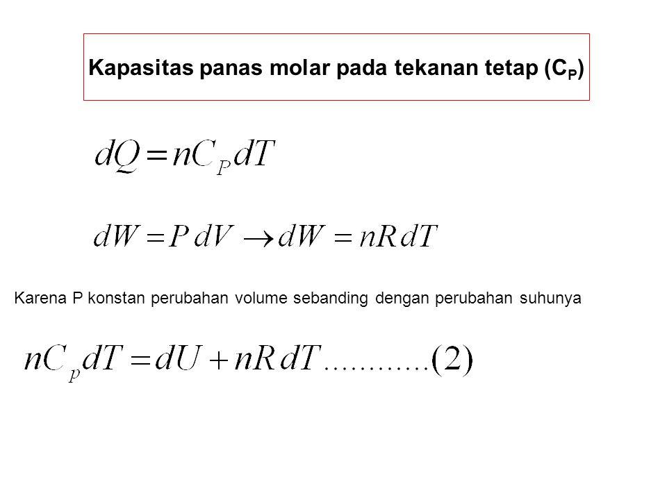 Kapasitas panas molar pada tekanan tetap (C P ) Karena P konstan perubahan volume sebanding dengan perubahan suhunya