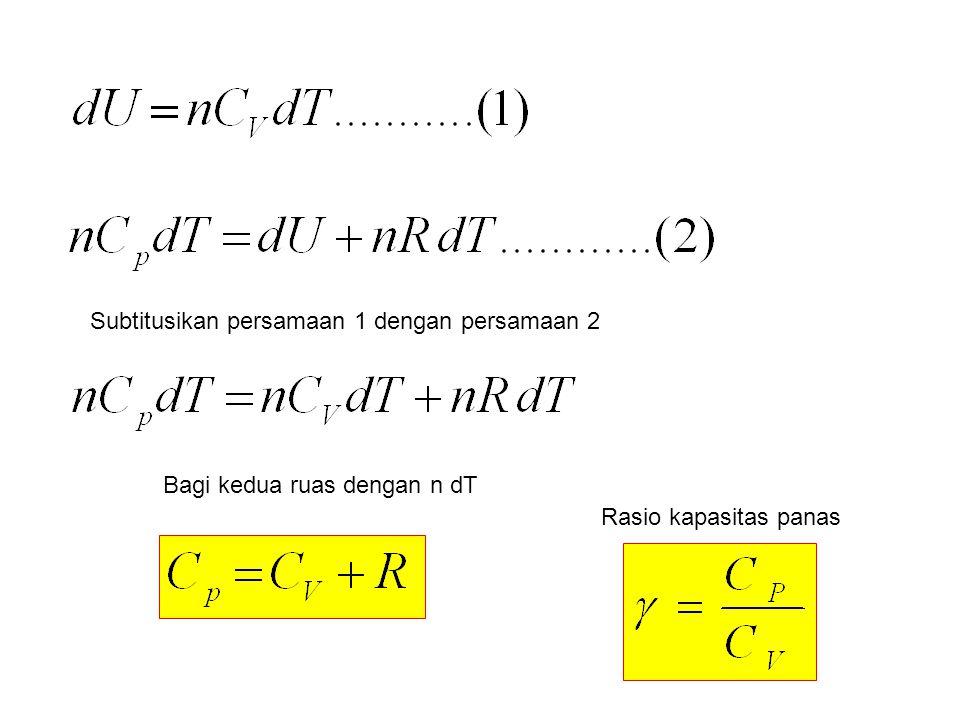 Subtitusikan persamaan 1 dengan persamaan 2 Bagi kedua ruas dengan n dT Rasio kapasitas panas