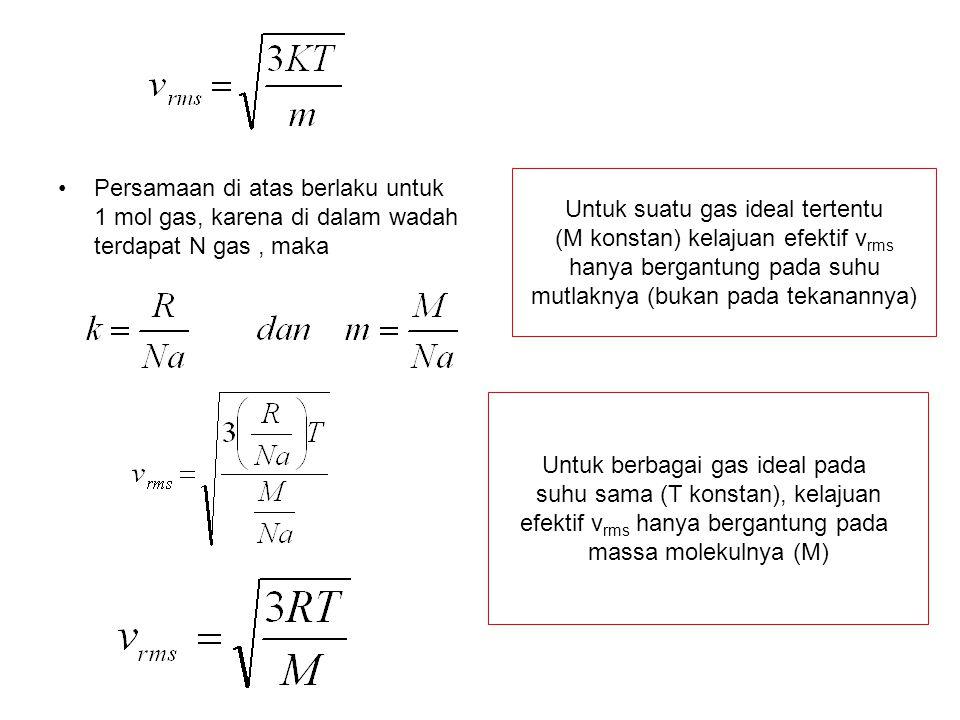 •Persamaan di atas berlaku untuk 1 mol gas, karena di dalam wadah terdapat N gas, maka Untuk suatu gas ideal tertentu (M konstan) kelajuan efektif v r