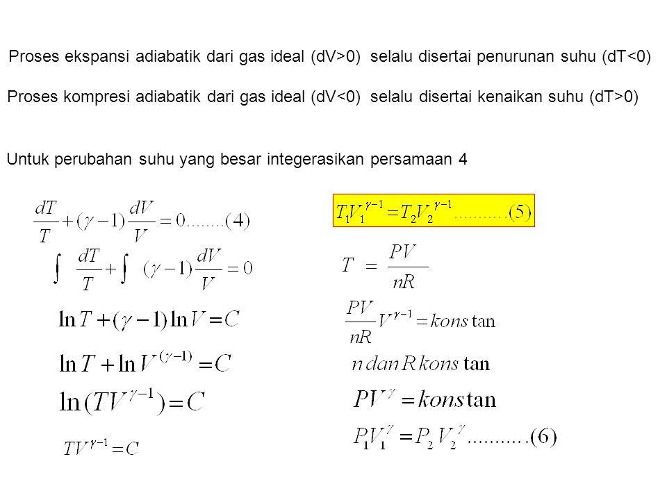Proses ekspansi adiabatik dari gas ideal (dV>0) selalu disertai penurunan suhu (dT<0) Proses kompresi adiabatik dari gas ideal (dV 0) Untuk perubahan