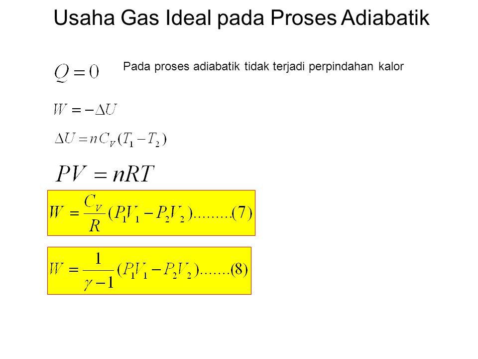 Usaha Gas Ideal pada Proses Adiabatik Pada proses adiabatik tidak terjadi perpindahan kalor