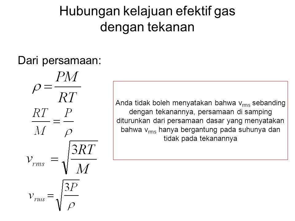 Hubungan kelajuan efektif gas dengan tekanan Dari persamaan: Anda tidak boleh menyatakan bahwa v rms sebanding dengan tekanannya, persamaan di samping