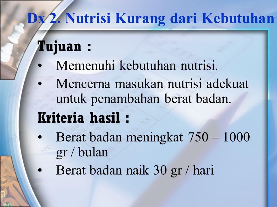 Dx 2.Nutrisi Kurang dari Kebutuhan Tujuan : •Memenuhi kebutuhan nutrisi.