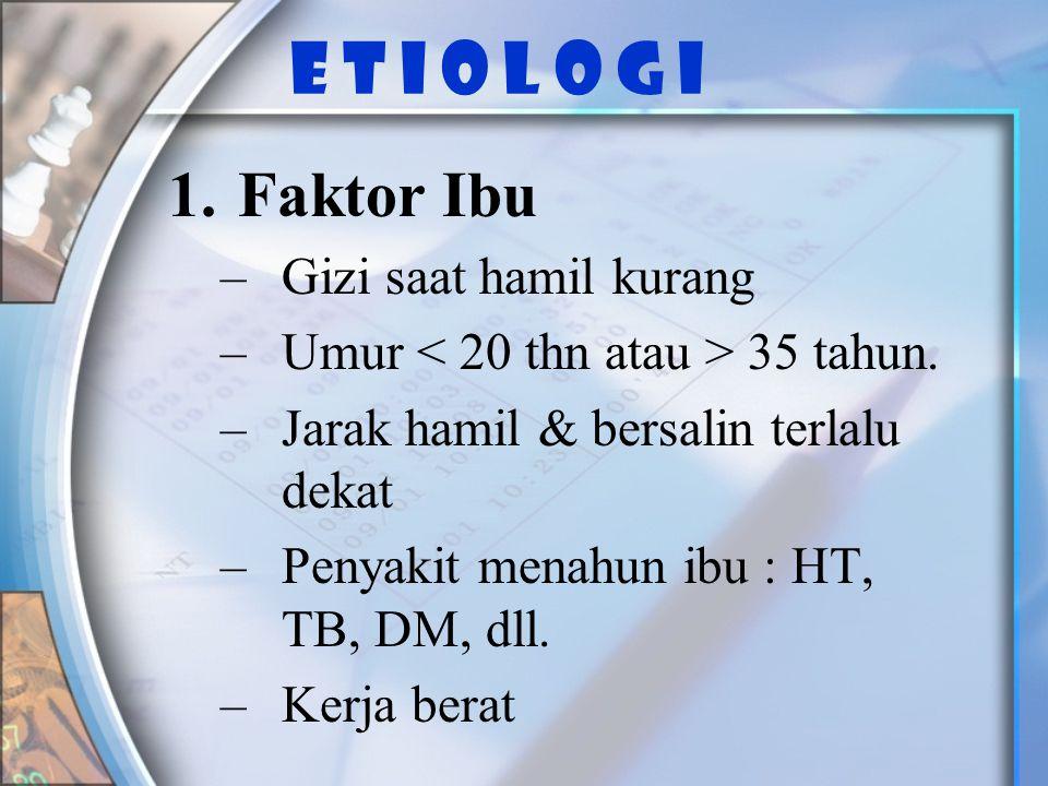 E T I O L O G I 1.Faktor Ibu –Gizi saat hamil kurang –Umur 35 tahun.
