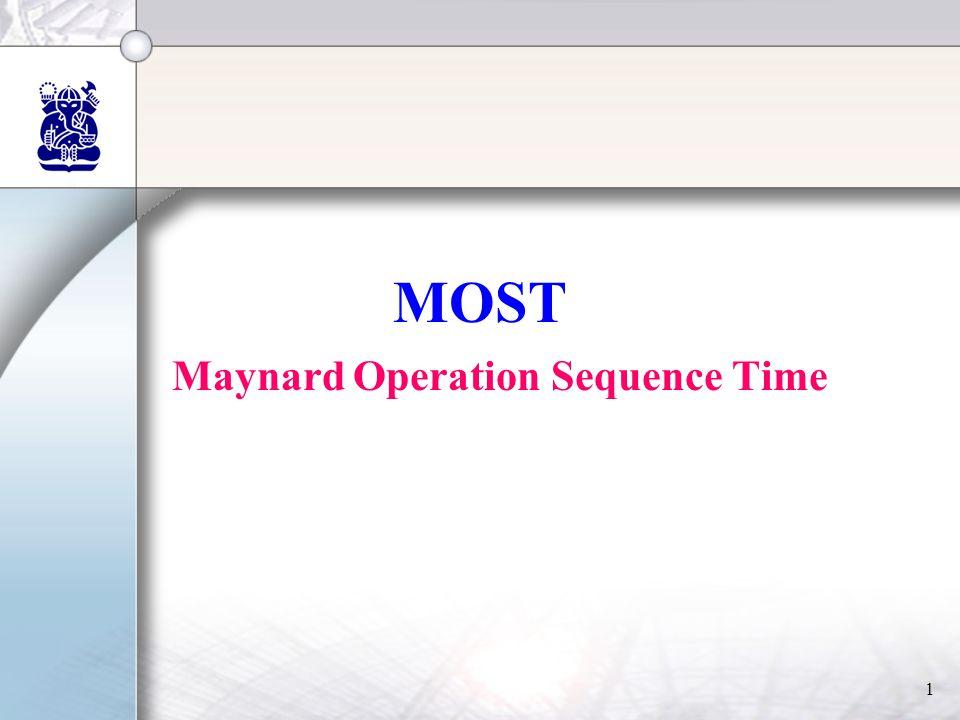 12 MOST 1.Urutan Gerakan Umum (The general move sequence).Urutan Gerakan Umum (The general move sequence).