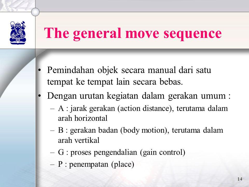 14 The general move sequence •Pemindahan objek secara manual dari satu tempat ke tempat lain secara bebas.