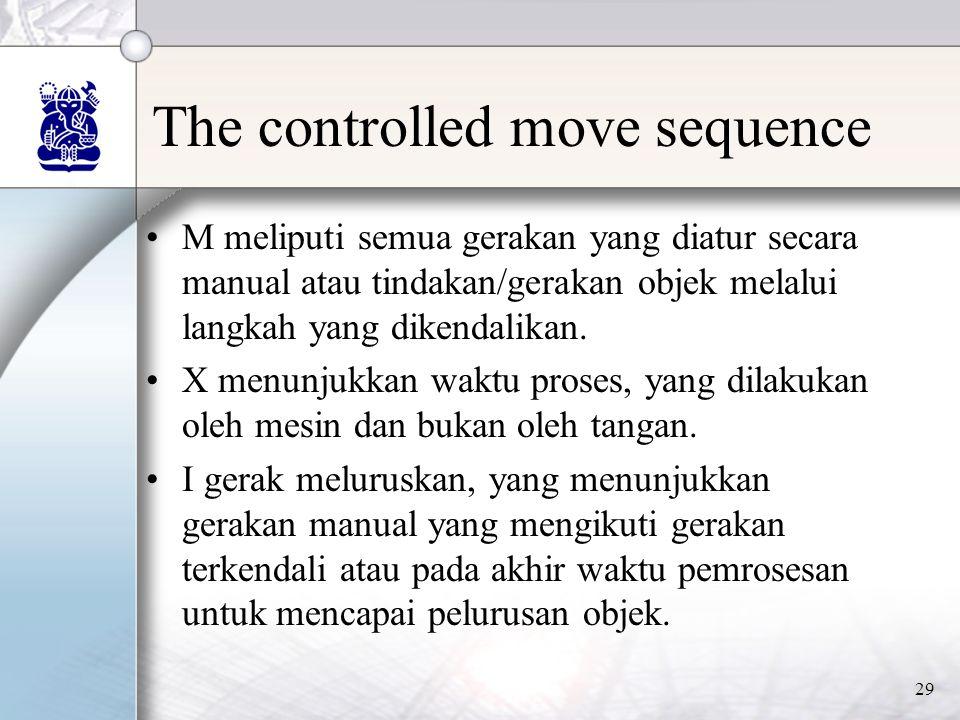 29 The controlled move sequence •M meliputi semua gerakan yang diatur secara manual atau tindakan/gerakan objek melalui langkah yang dikendalikan.