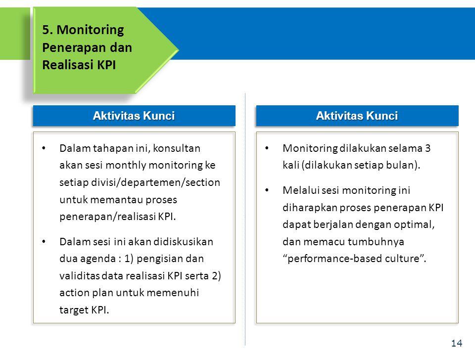 14 Aktivitas Kunci • Dalam tahapan ini, konsultan akan sesi monthly monitoring ke setiap divisi/departemen/section untuk memantau proses penerapan/realisasi KPI.