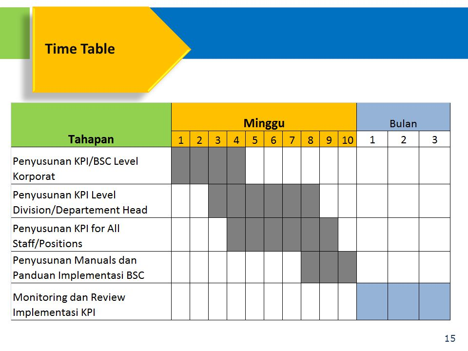15 Time Table